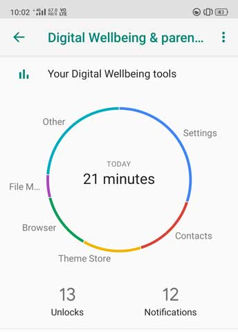 digital wellbeing feature added in realme 1 new update